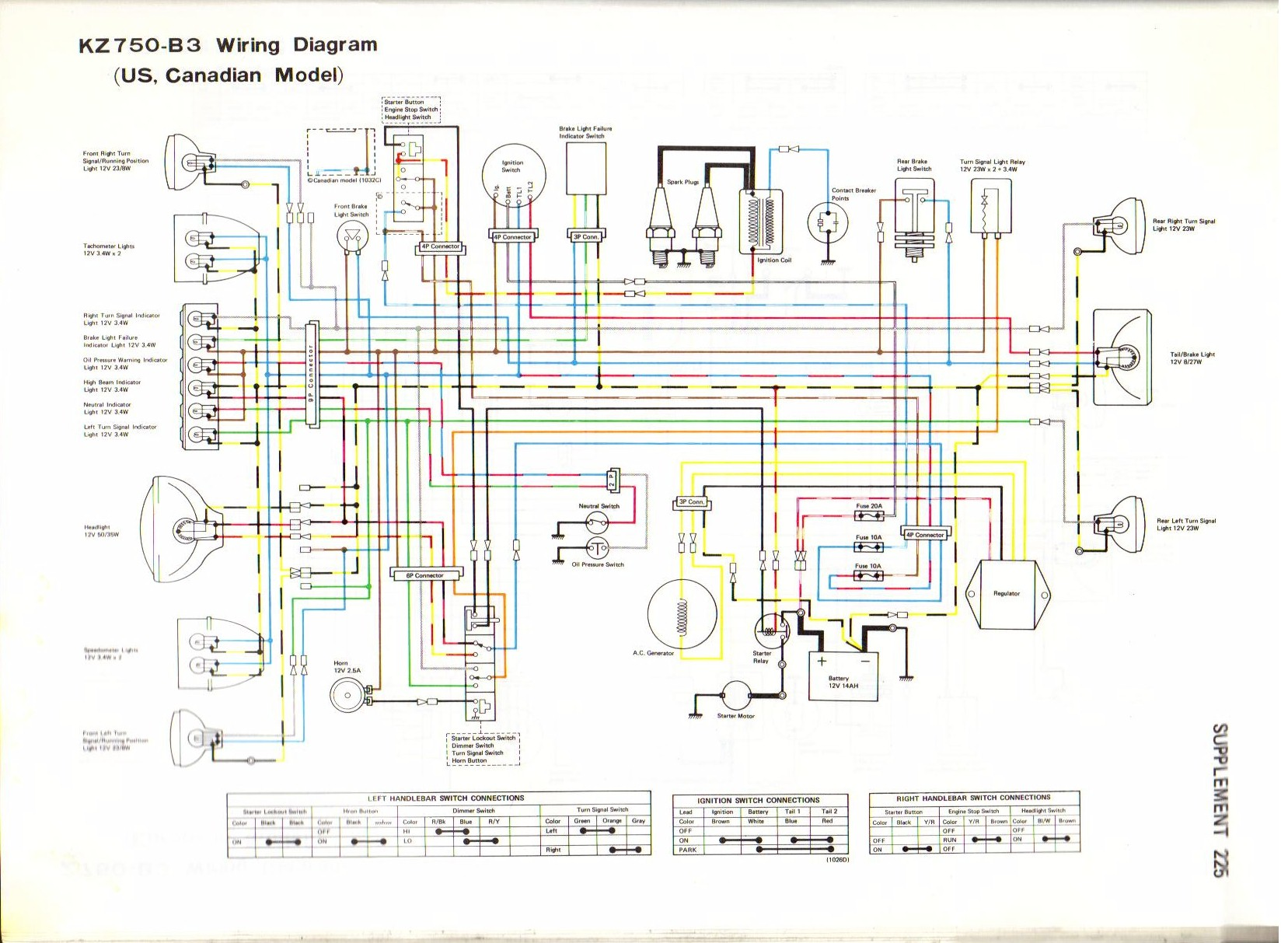 kz750b3 service manuals kz750 twin kz750 twins com Wiring Harness Diagram at n-0.co