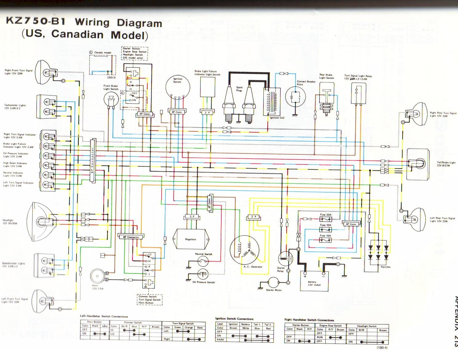 Zx600 Wiring Diagram Enthusiast Diagrams Vn1500 Example Electrical 1980 Kz750 G1 Trusted U2022 Rh Soulmatestyle Co Simple 3